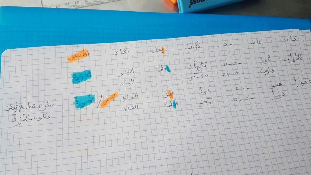 الواجب الرابع / الدورة السابعة  - صفحة 4 Aao_oi24