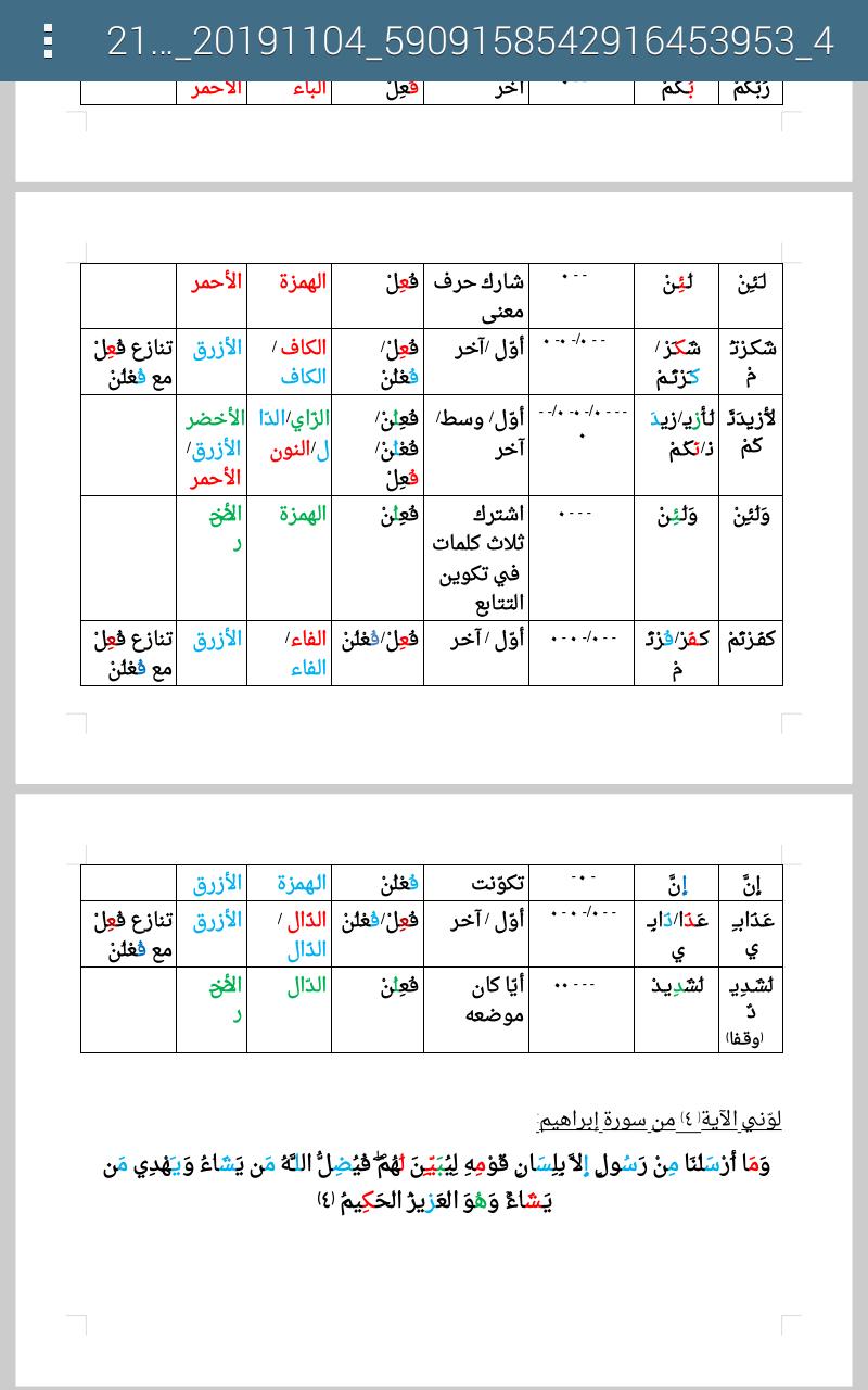 الواجب السابع/ الدورة السادسة Aao_oo17
