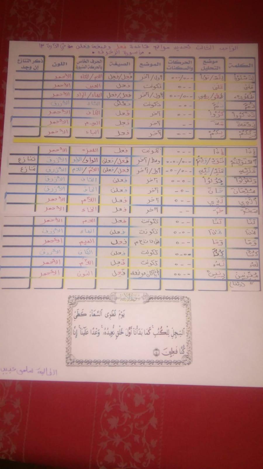 الواجب الثالث / الدورة الخامسة - صفحة 4 Aao_oo37