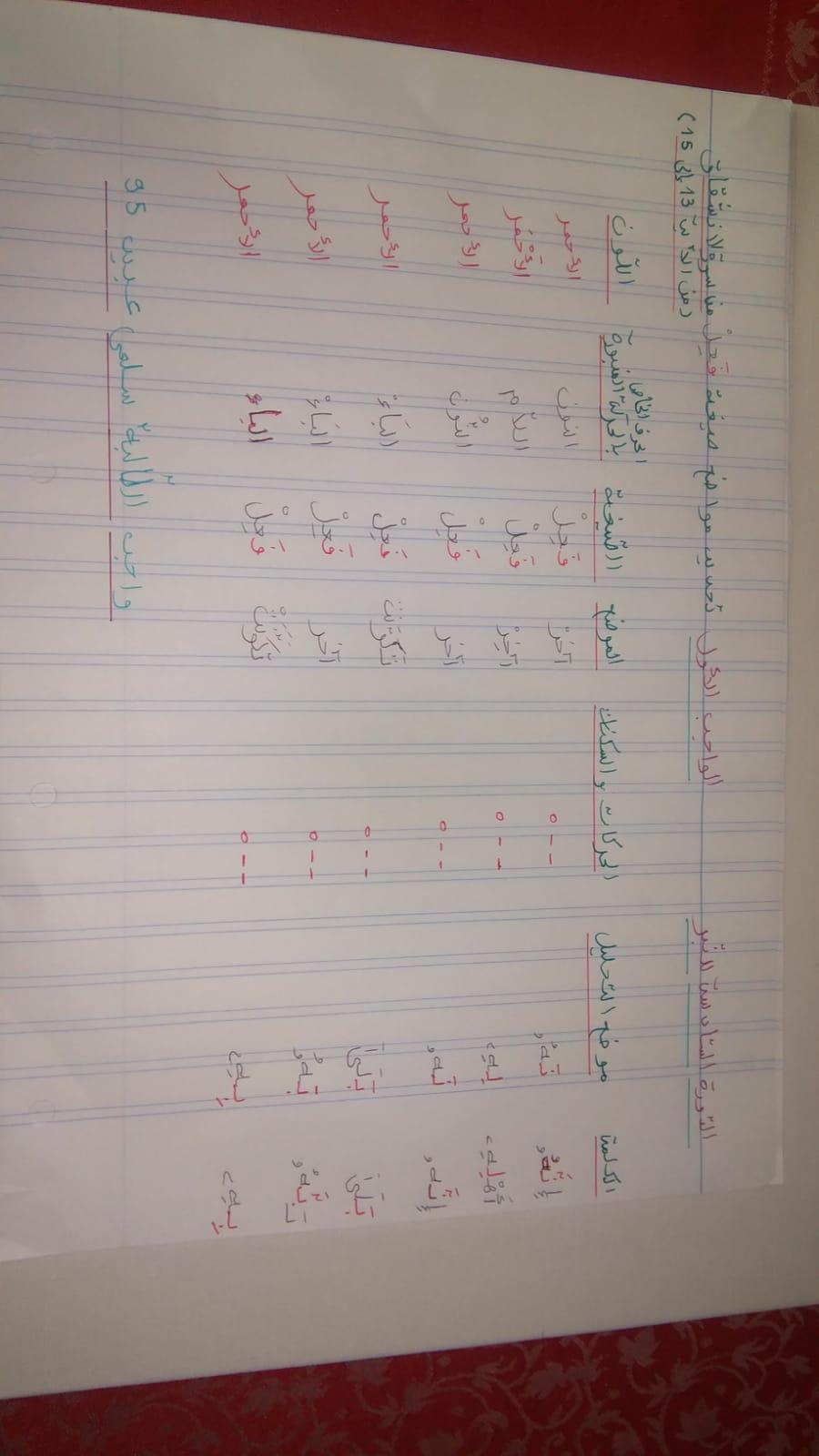 الواجب الأول / الدورة السادسة  - صفحة 2 Aao_oo48