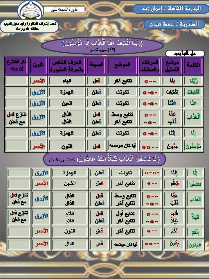 الواجب الثالث / الدورة السابعة - صفحة 14 Aao_oy14