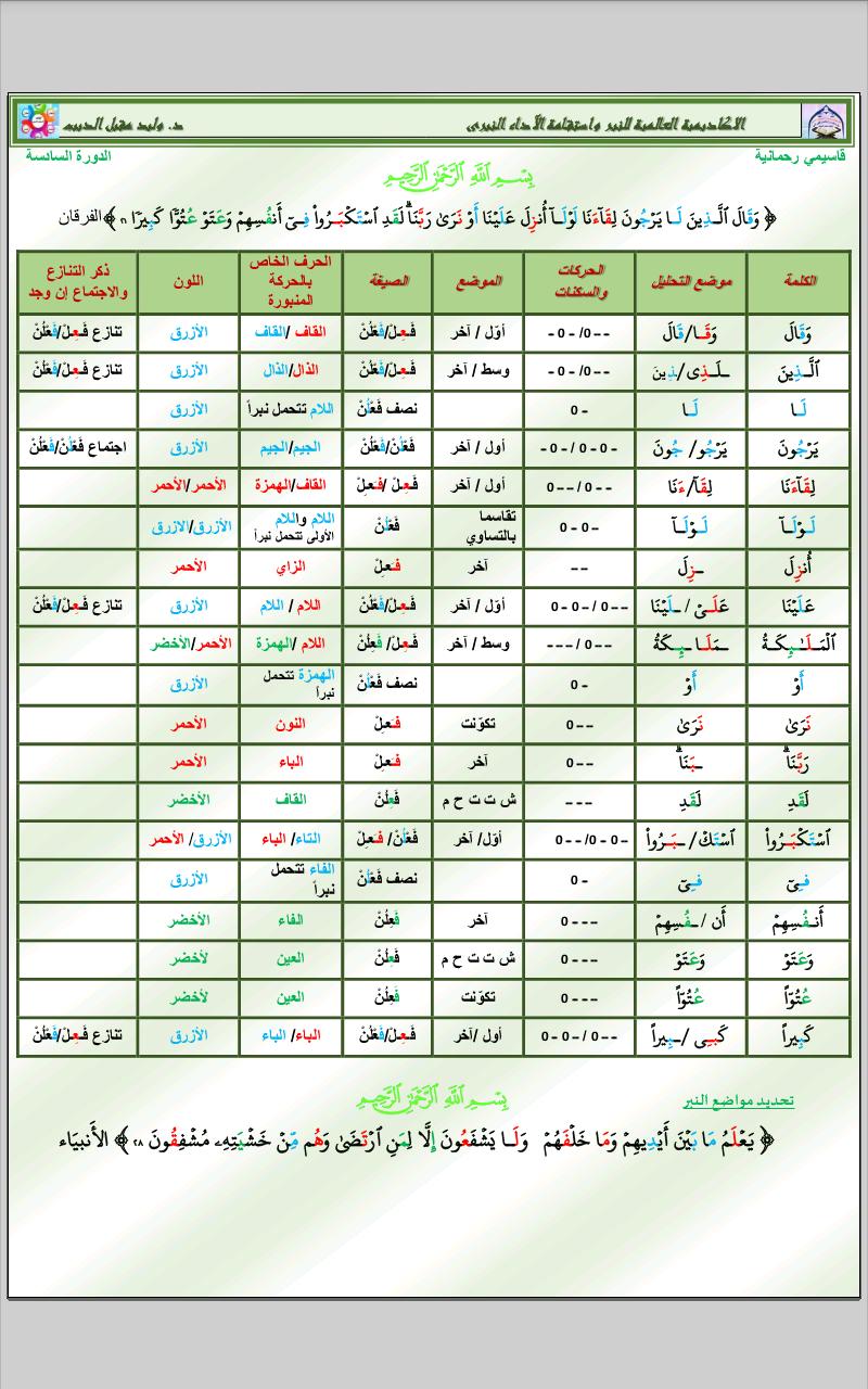 الواجب الخامس/ الدورة السادسة - صفحة 3 Aao_ya12