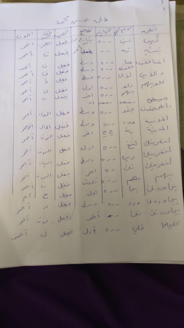 الواجب الثاني/ الدورة الخامسة - صفحة 4 Aao_ya24