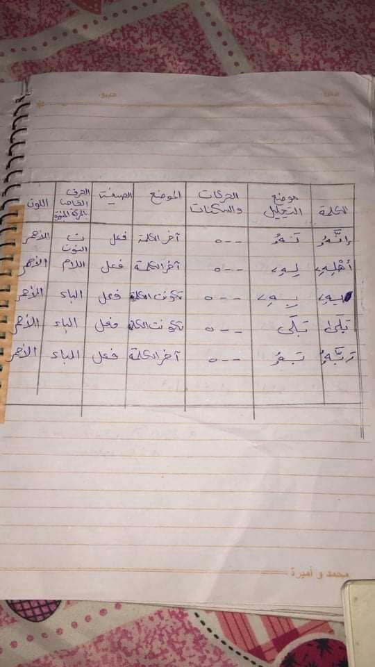 الواجب الأول / الدورة السادسة  - صفحة 2 Aao_ya25