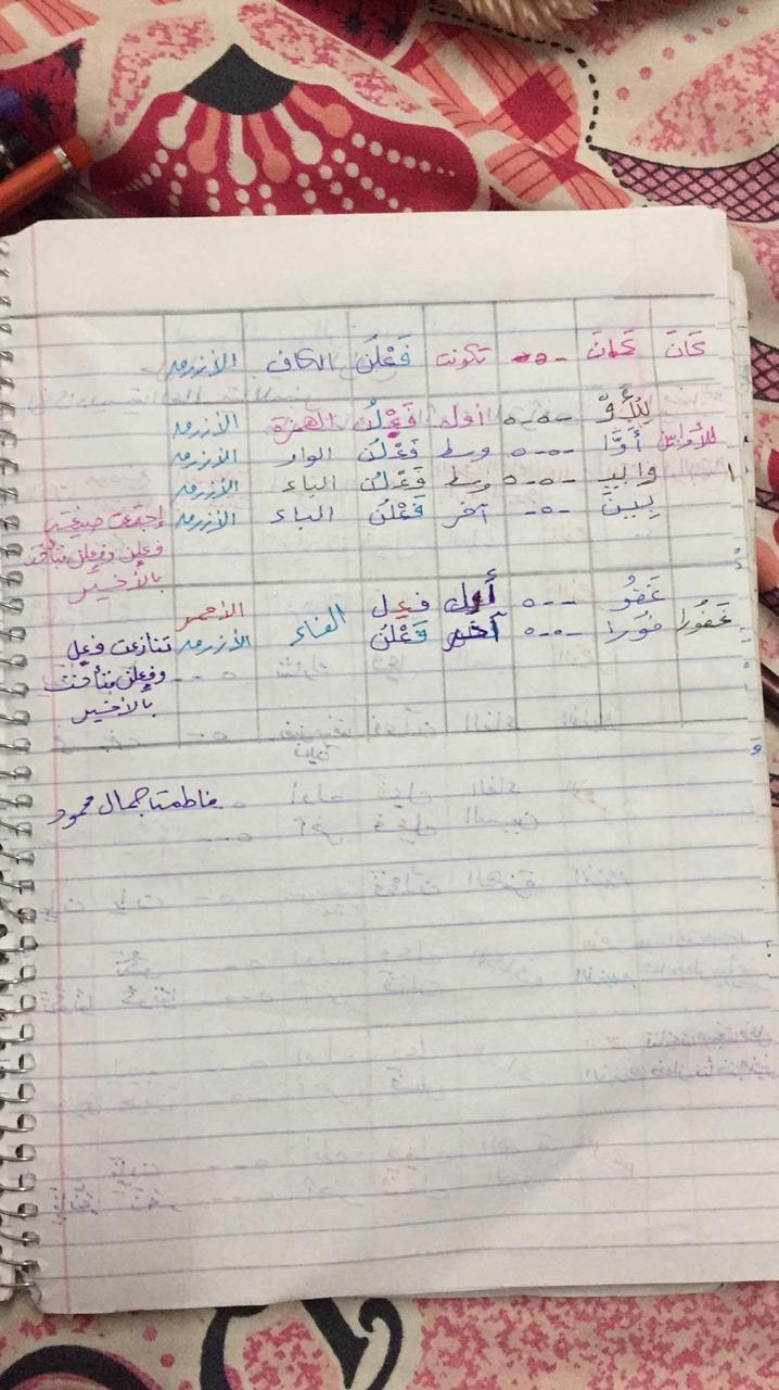 الواجب الرابع / الدورة السابعة  - صفحة 2 Aao_ya40