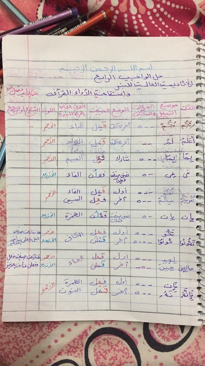 الواجب الرابع / الدورة السابعة  - صفحة 2 Aao_ya41