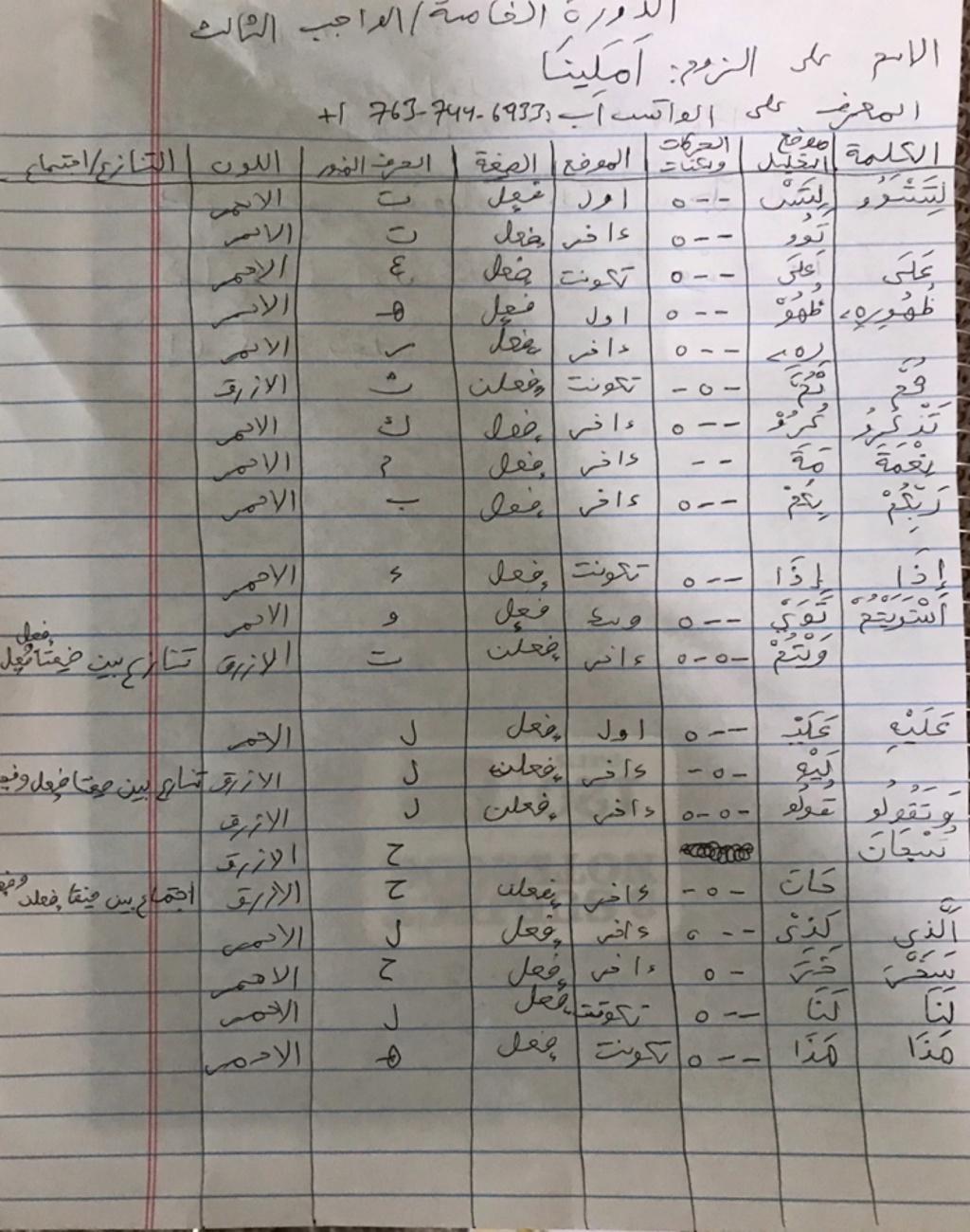الواجب الثالث / الدورة الخامسة - صفحة 4 Aaoa110