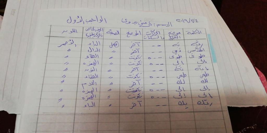 الواجب الأول / الدورة الخامسة - صفحة 5 Aaoa_o16