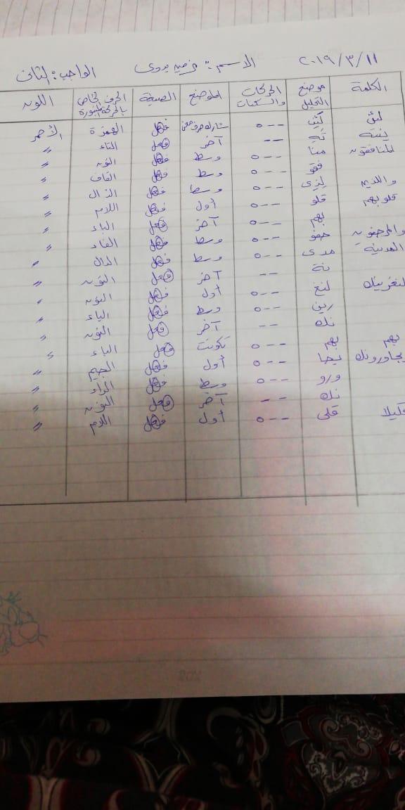 الواجب الثاني/ الدورة الخامسة - صفحة 4 Aaoa_o17