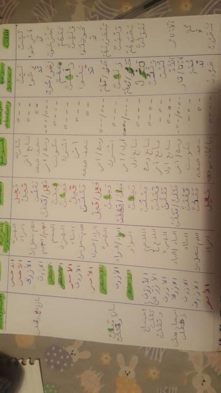 الواجب السادس/ الدورة السابعة - صفحة 5 Aaoao_31