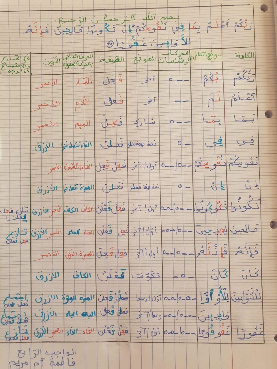 الواجب الرابع / الدورة السابعة  - صفحة 2 Aaoea_11