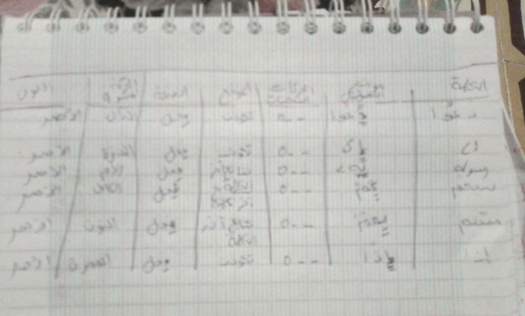 الواجب الأول / الدورة السابعة - صفحة 16 Aaoo_a14