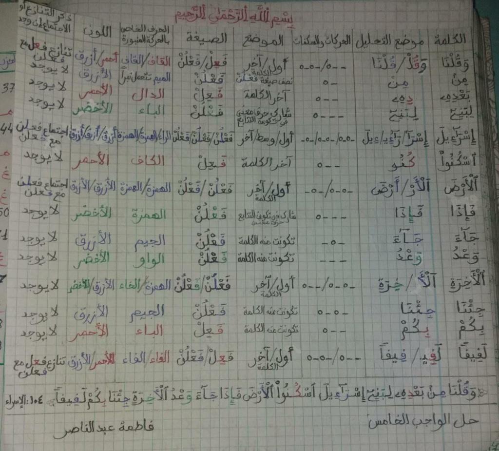 الواجب الخامس / الدورة السابعة - صفحة 3 Aaooca11