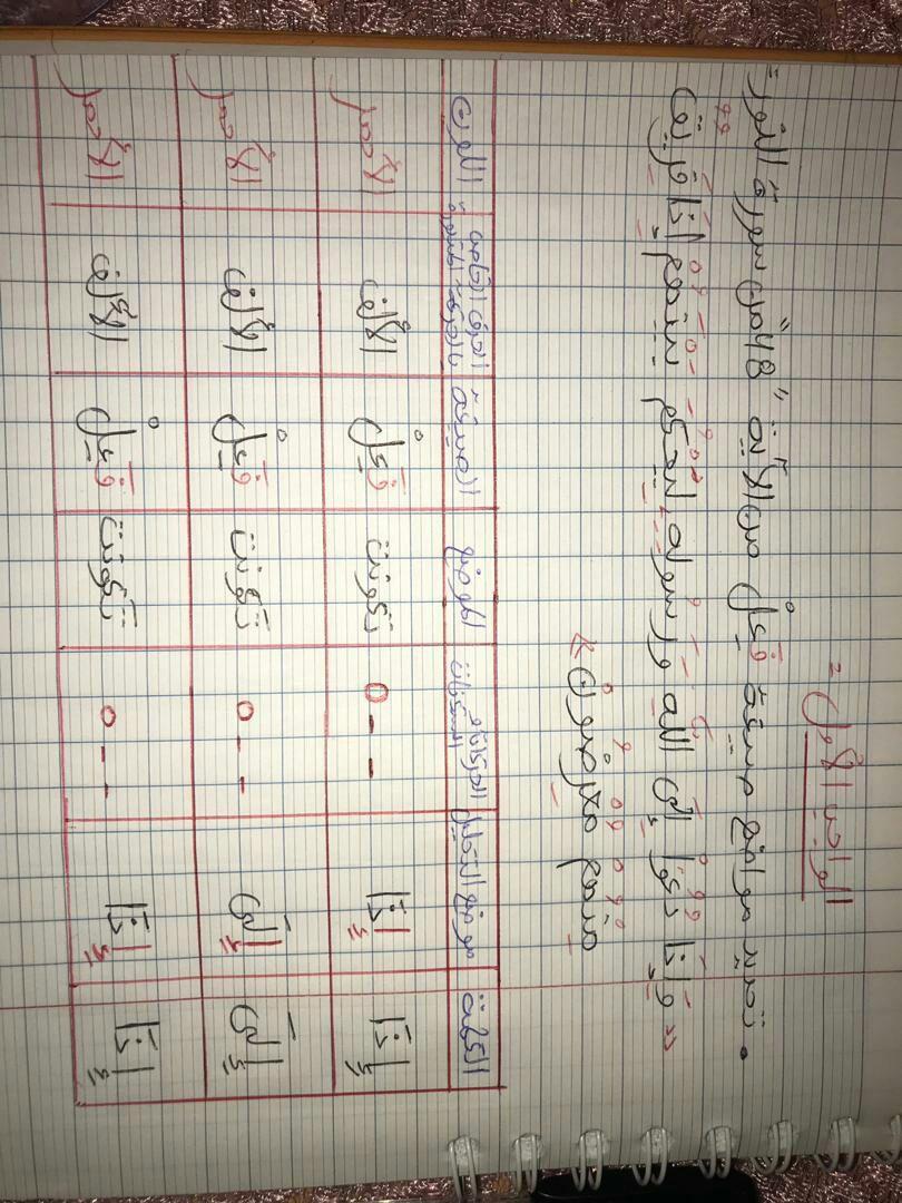 الواجب الأول / الدورة السابعة - صفحة 17 Ac_aa11