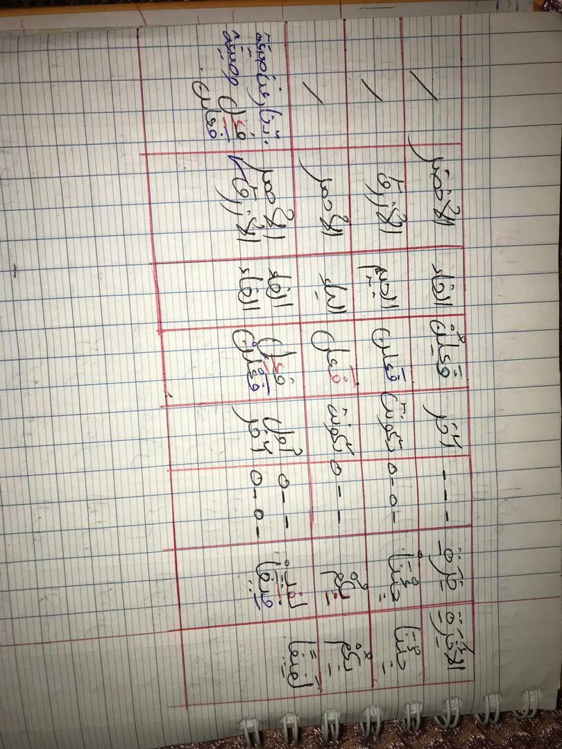 الواجب الخامس / الدورة السابعة - صفحة 12 Ac_aa110