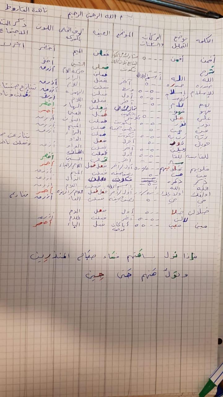 الواجب الخامس / الدورة الخامسة - صفحة 4 Ac_aai10