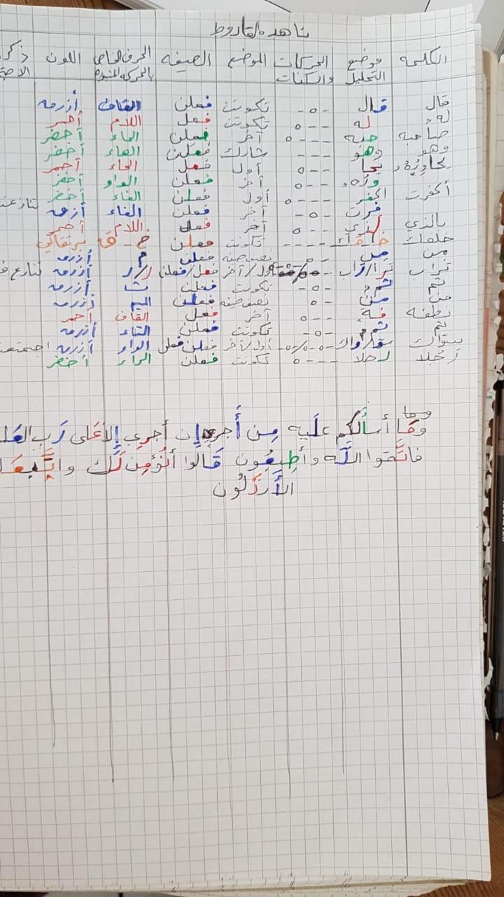 الواجب السابع / الدورة الخامسة - صفحة 3 Ac_aai11