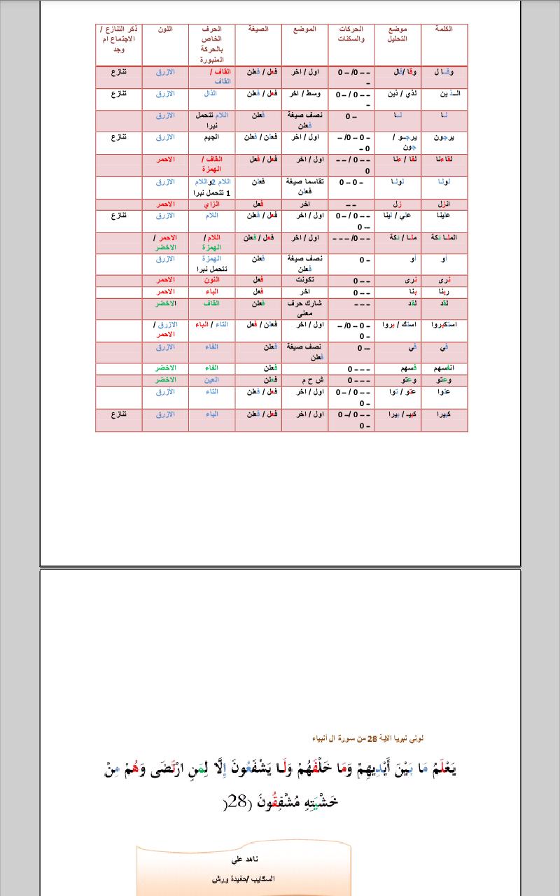 الواجب الخامس/ الدورة السادسة - صفحة 3 Ac_ao23