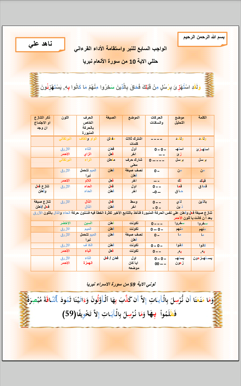 الواجب السابع/ الدورة السادسة - صفحة 4 Ac_ao25