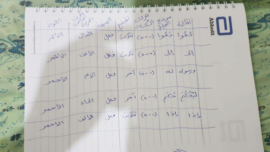 الواجب الأول / الدورة السابعة - صفحة 16 Ac_eya12