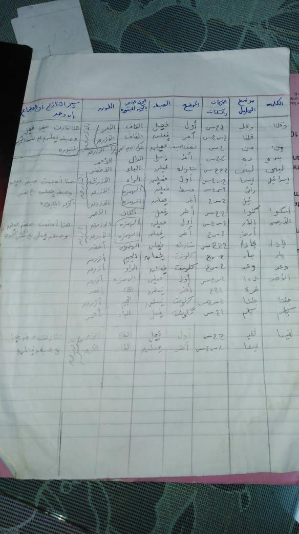 الواجب الخامس / الدورة السابعة - صفحة 4 Ac_oc_23