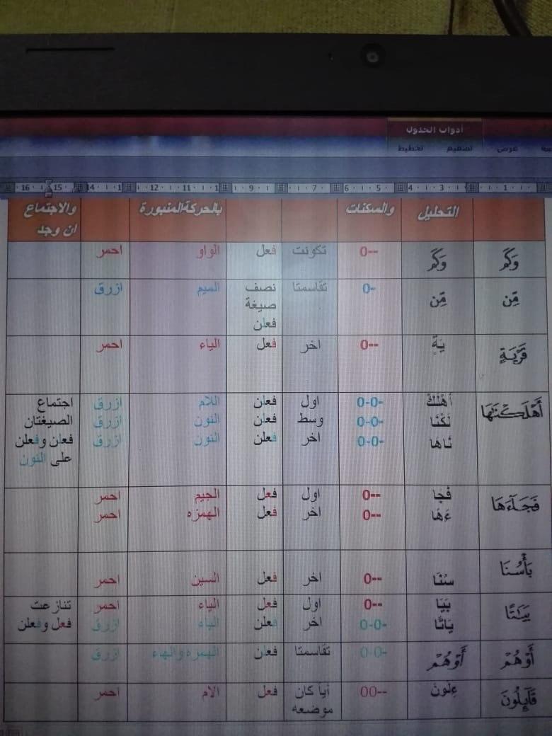 الواجب الرابع/ الدورة الرابعة Ac_yaa13