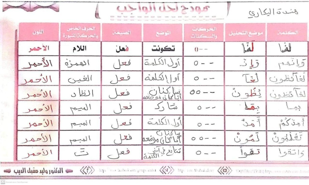 الواجب الثاني / الدورة السابعة - صفحة 5 Aco_ao10
