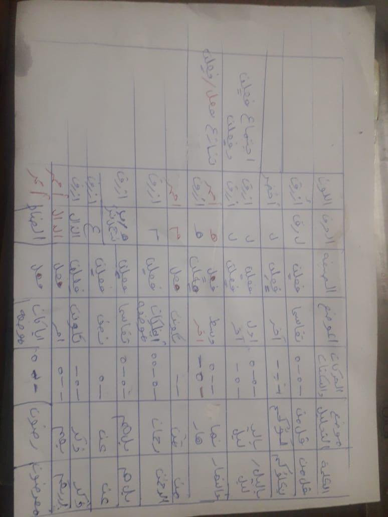 الواجب الرابع/ الدورة السادسة - صفحة 6 Aco_ay11