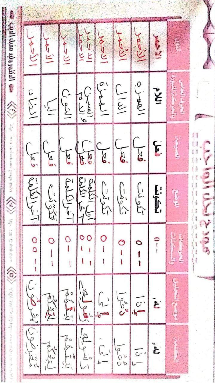 الواجب الأول / الدورة السابعة - صفحة 17 Aco_oa10