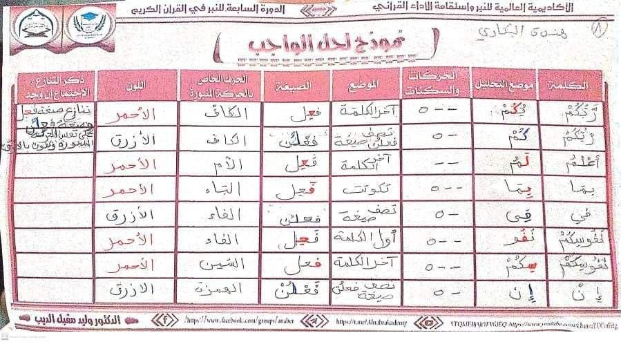 الواجب الرابع / الدورة السابعة  - صفحة 12 Aco_oa14