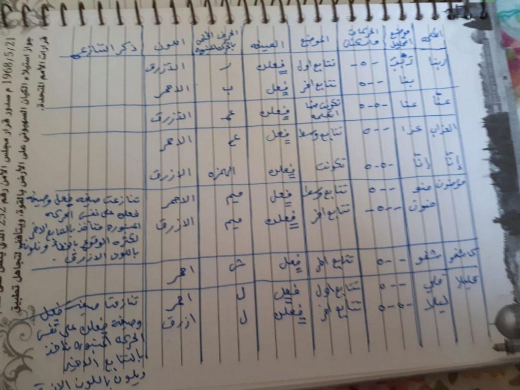الواجب الثالث / الدورة السابعة - صفحة 14 Aco_oo10