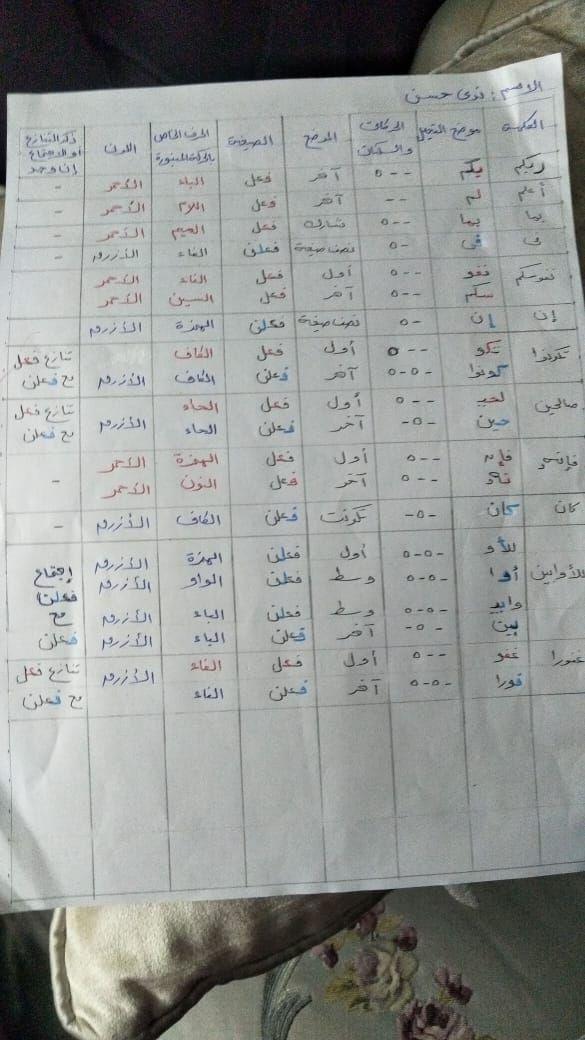 الواجب الرابع / الدورة السابعة  - صفحة 2 Aco_ya13