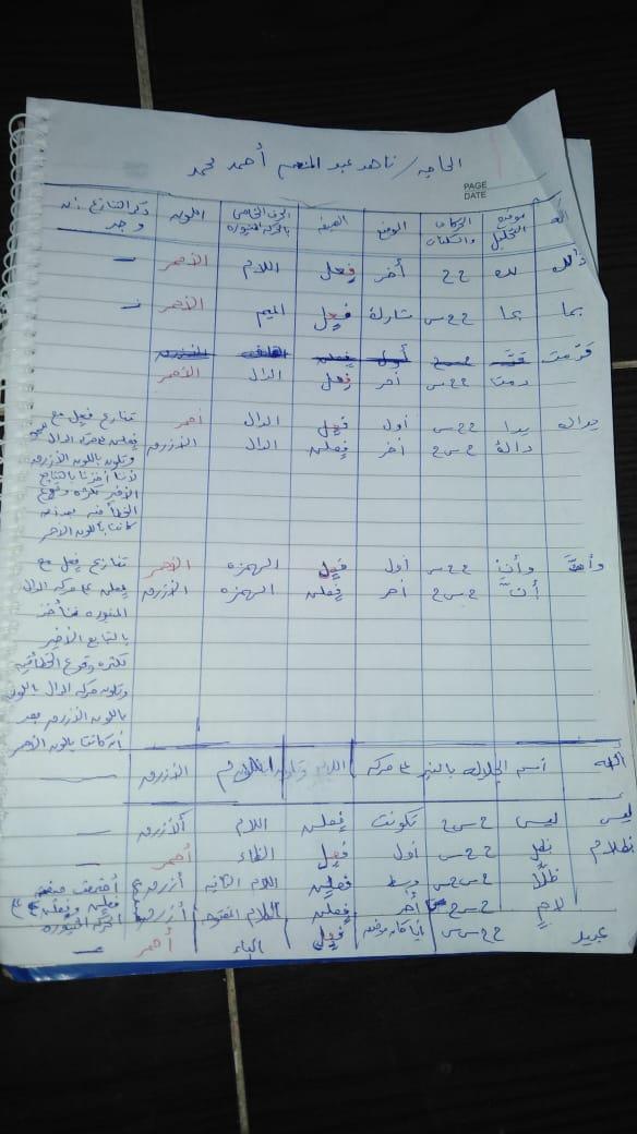 الواجب الثالث / الدورة السادسة - صفحة 4 Acoc_a10