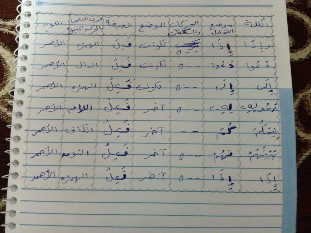 الواجب الأول / الدورة السابعة - صفحة 4 Acoo_a23