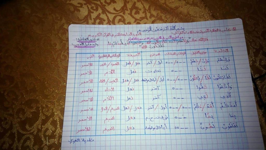 الواجب الثاني / الدورة السابعة - صفحة 14 Acoo_a29