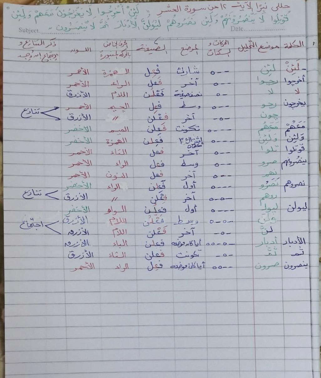 الواجب السادس/ الدورة السابعة - صفحة 3 Acoo_a37