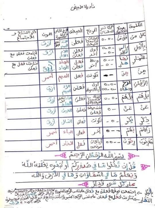 الواجب الرابع/ الدورة السادسة - صفحة 3 Acoo_o25