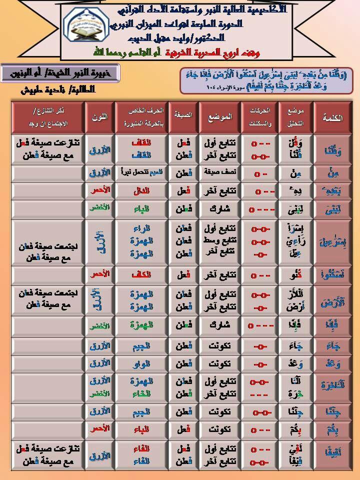 الواجب الخامس / الدورة السابعة - صفحة 12 Acoo_o35