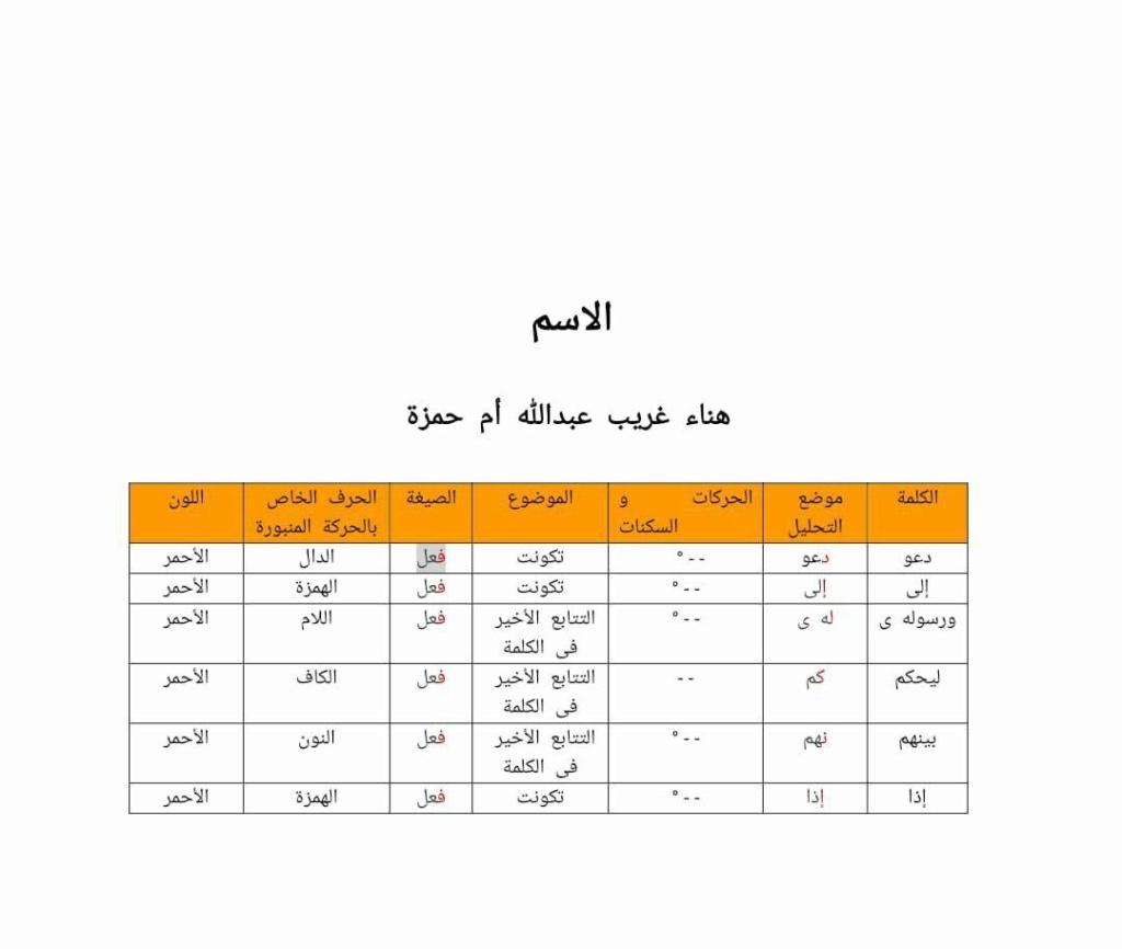 الواجب الأول / الدورة السابعة - صفحة 5 Ae10