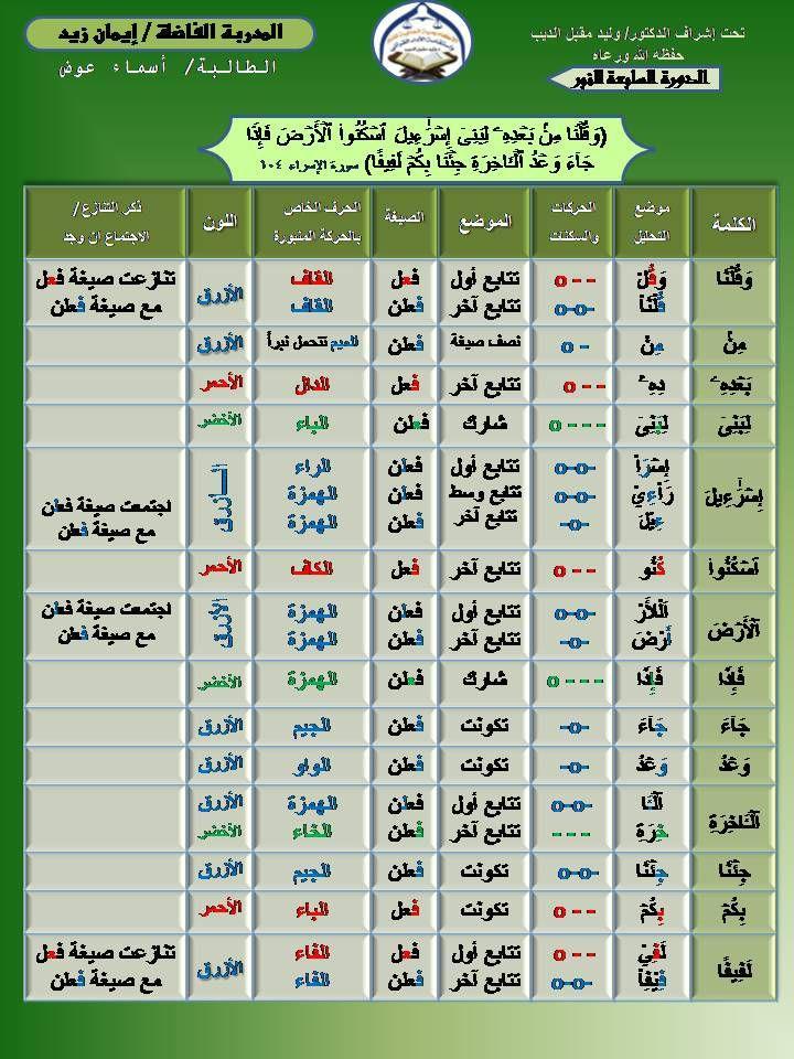الواجب الخامس / الدورة السابعة - صفحة 13 Ae13