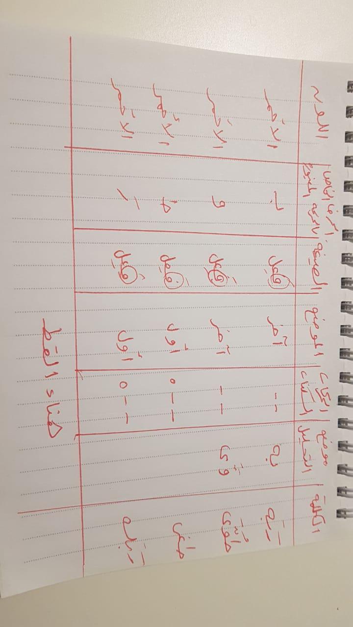 الواجب الأول / الدورة الخامسة - صفحة 6 Ae_aa11