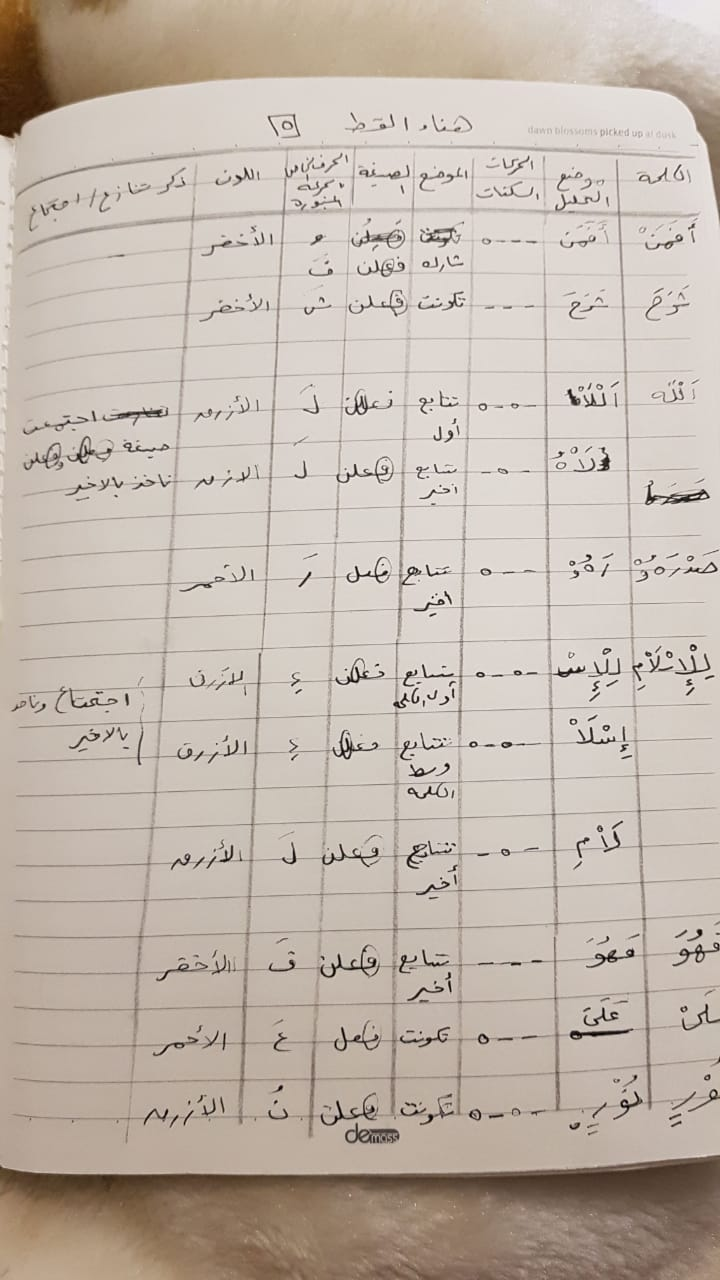 الواجب الخامس / الدورة الخامسة - صفحة 5 Ae_aa113