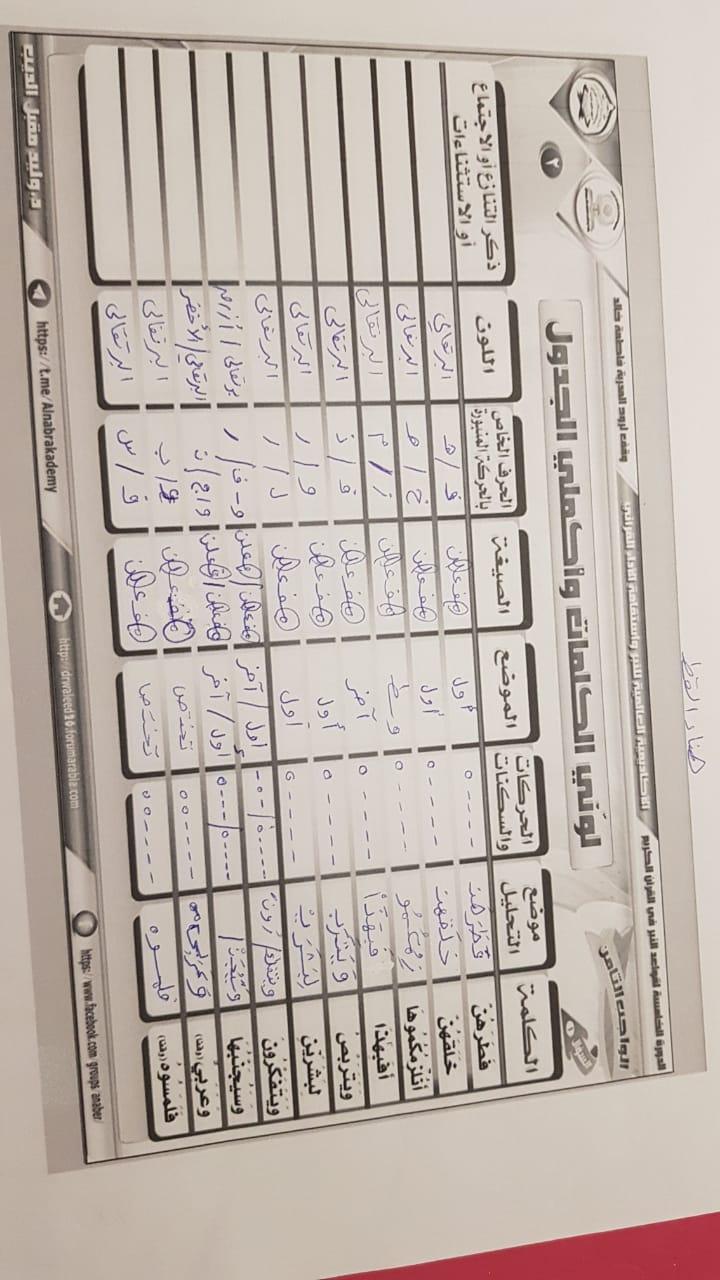 الواجب الثامن / الدورة الخامسة - صفحة 2 Ae_aa116