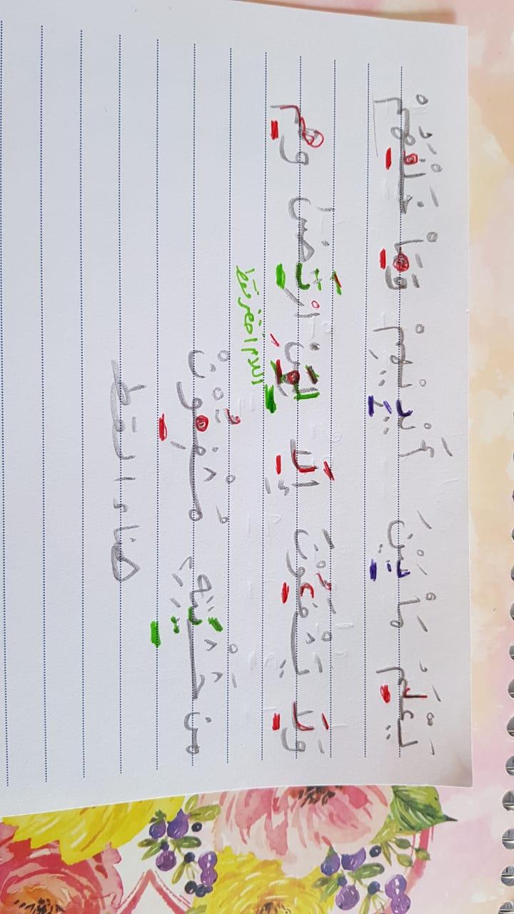 الواجب الخامس/ الدورة السادسة - صفحة 2 Ae_aa314