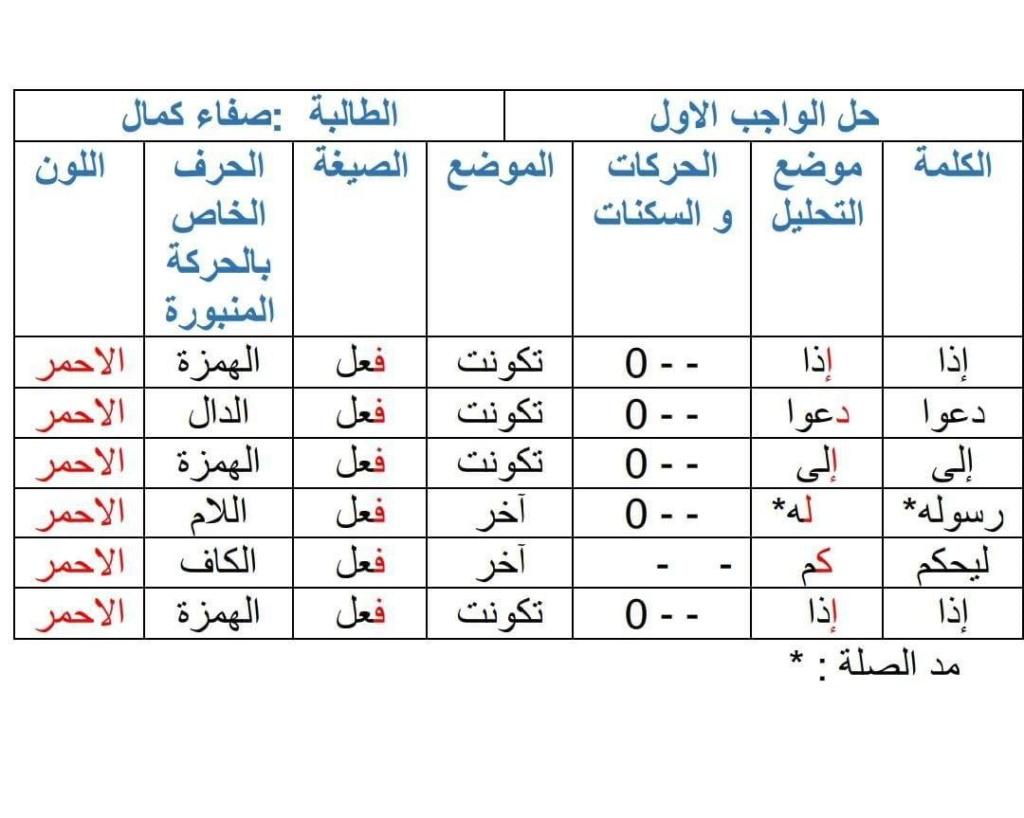الواجب الأول / الدورة السابعة - صفحة 5 Ae_aaa10