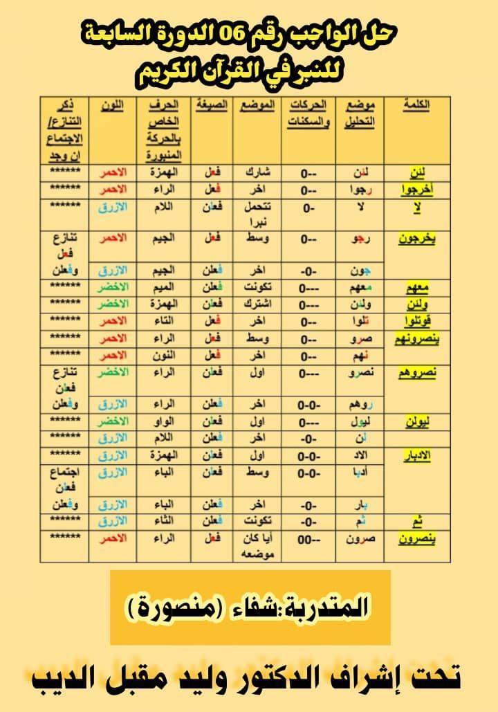 الواجب السادس/ الدورة السابعة - صفحة 3 Ae_aai10