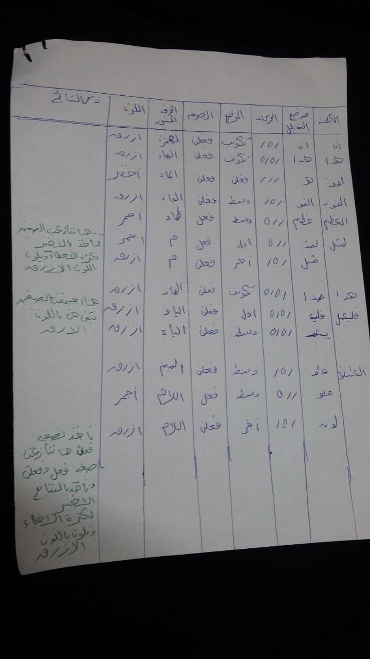 الواجب السادس / الدورة الخامسة - صفحة 3 Ae_eya11