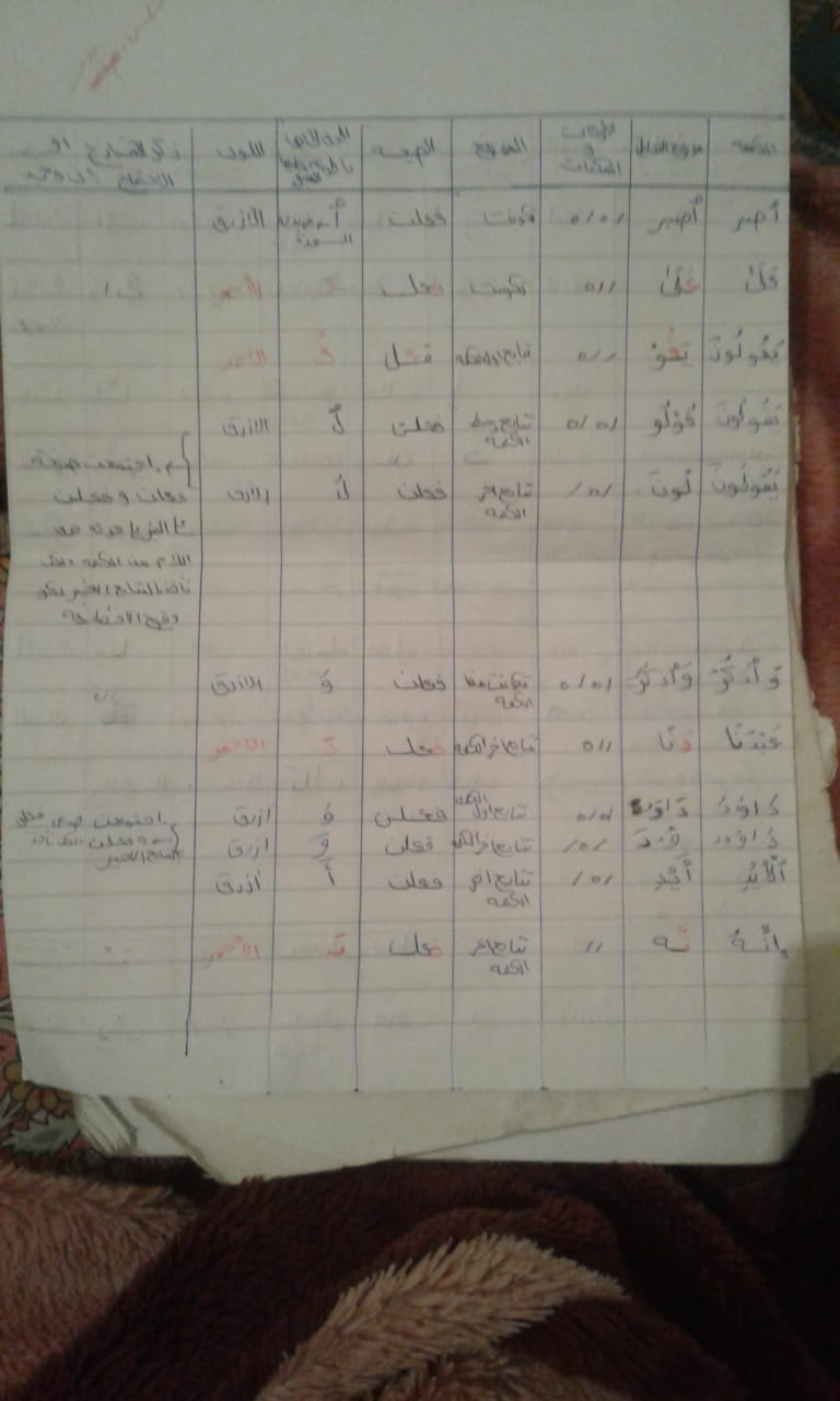 الواجب الرابع / الدورة الخامسة - صفحة 3 Ae_oc110