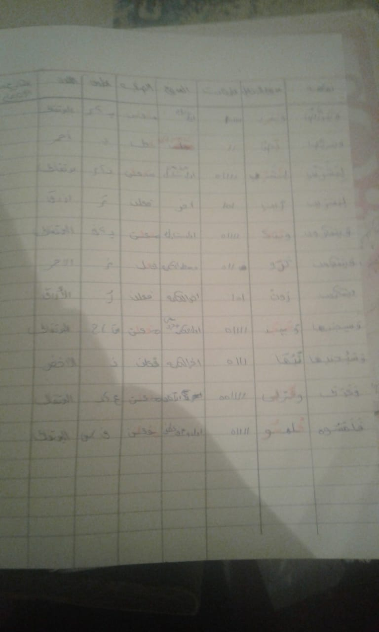 الواجب الثامن / الدورة الخامسة - صفحة 3 Ae_oc114