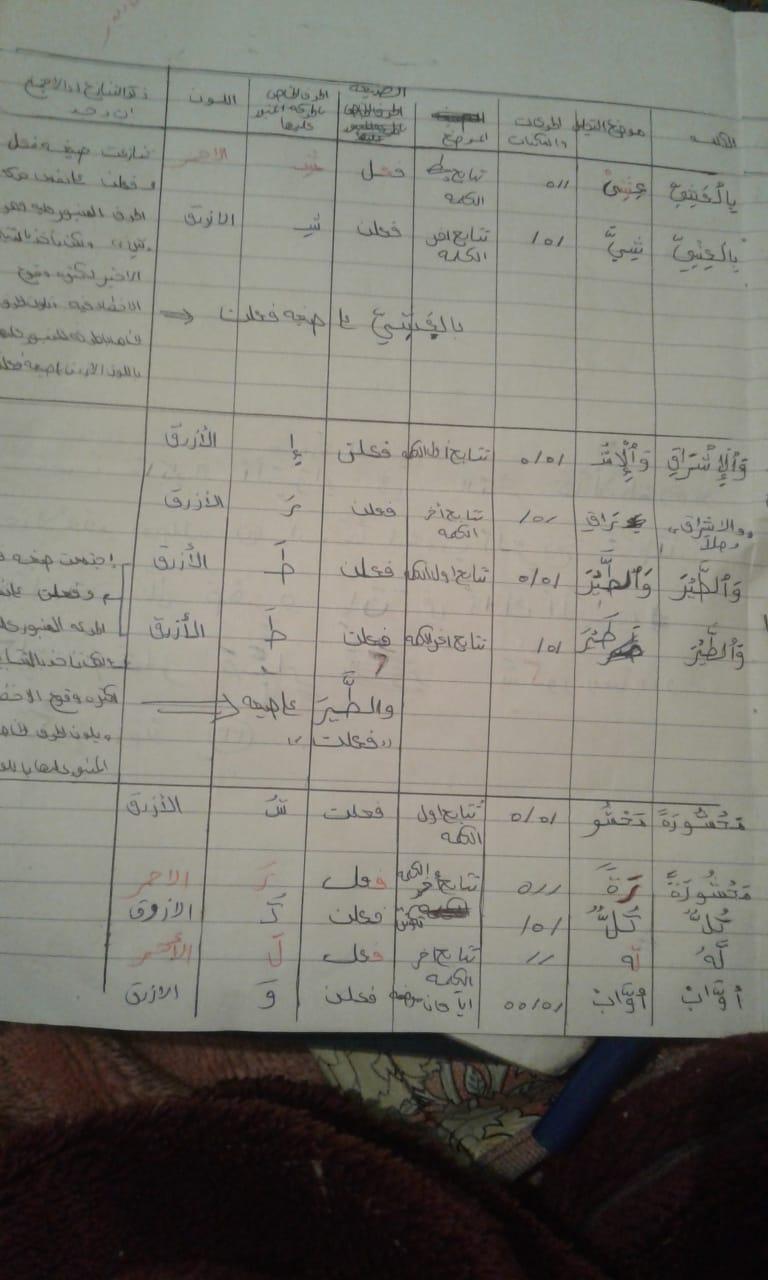 الواجب الرابع / الدورة الخامسة - صفحة 3 Ae_oc311